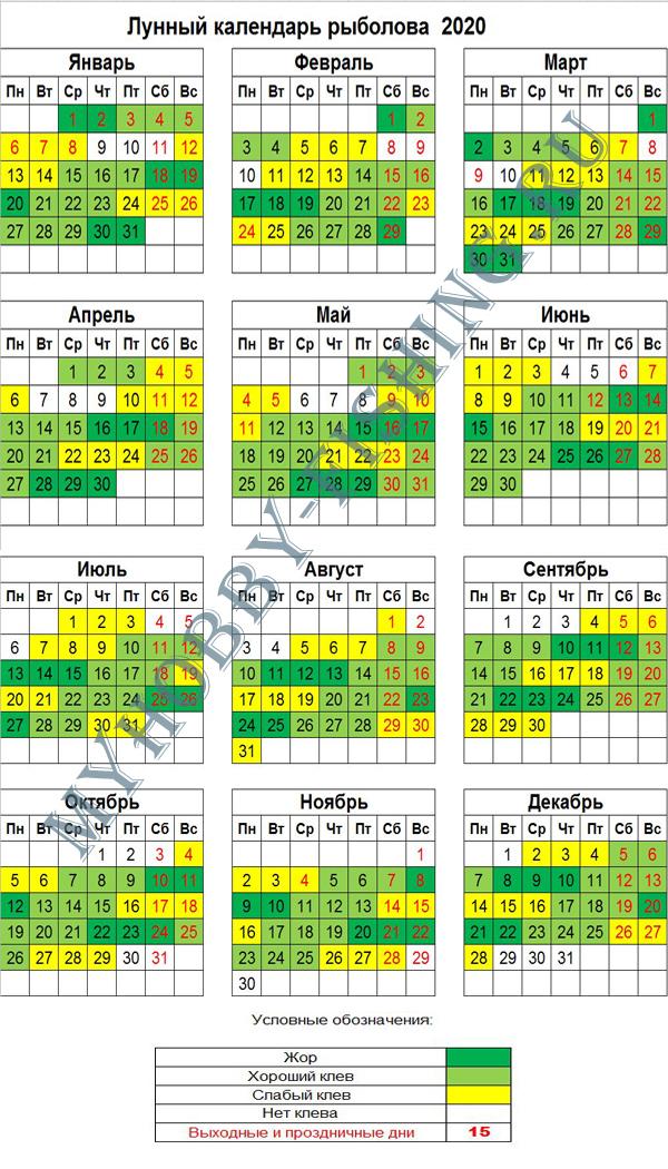 Лунный календарь рыбака 2020